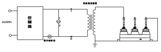 同时观察电压表及电流表a1,zkl-gdp间隙未击穿放电时,数字电流表a1的